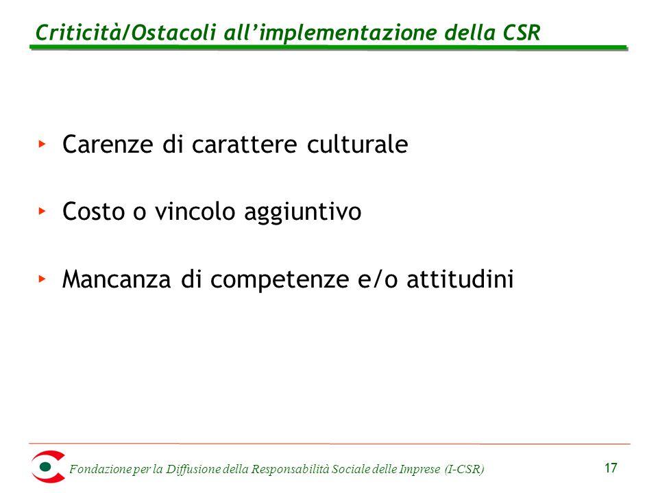 Fondazione per la Diffusione della Responsabilità Sociale delle Imprese (I-CSR) 17 ‣ Carenze di carattere culturale ‣ Costo o vincolo aggiuntivo ‣ Man