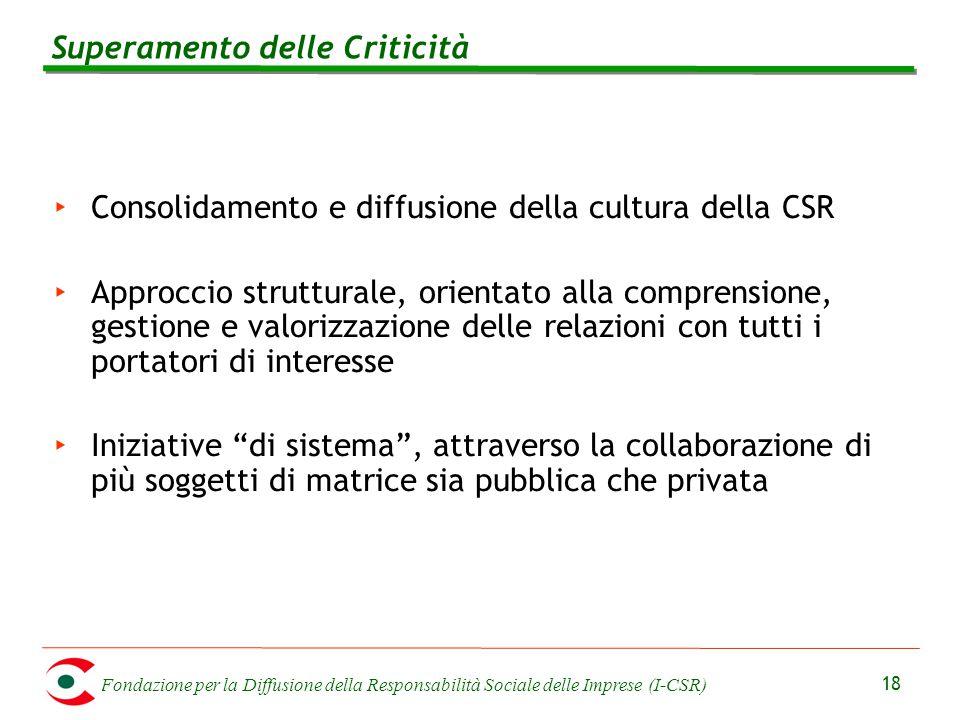 Fondazione per la Diffusione della Responsabilità Sociale delle Imprese (I-CSR) 18 ‣ Consolidamento e diffusione della cultura della CSR ‣ Approccio s