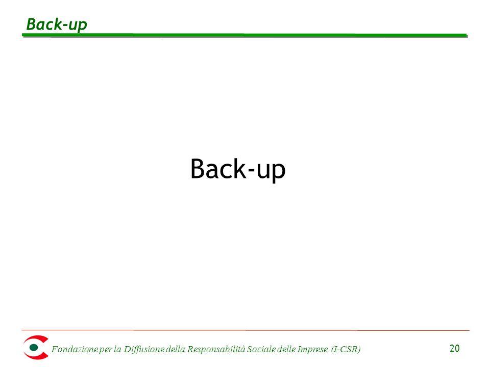 Fondazione per la Diffusione della Responsabilità Sociale delle Imprese (I-CSR) 20 Back-up