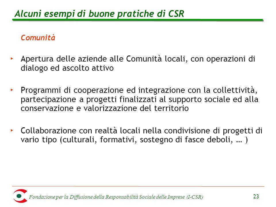 Fondazione per la Diffusione della Responsabilità Sociale delle Imprese (I-CSR) 23 Comunità ‣ Apertura delle aziende alle Comunità locali, con operazi