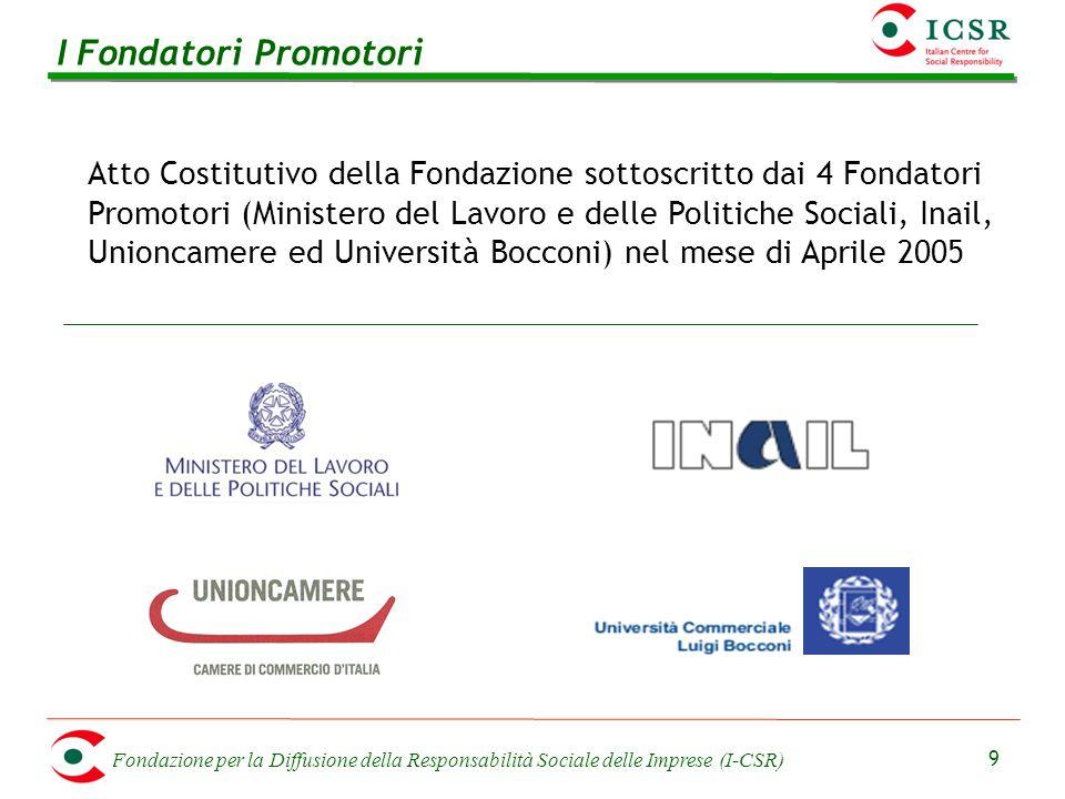 Fondazione per la Diffusione della Responsabilità Sociale delle Imprese (I-CSR) 9 I Fondatori Promotori Atto Costitutivo della Fondazione sottoscritto
