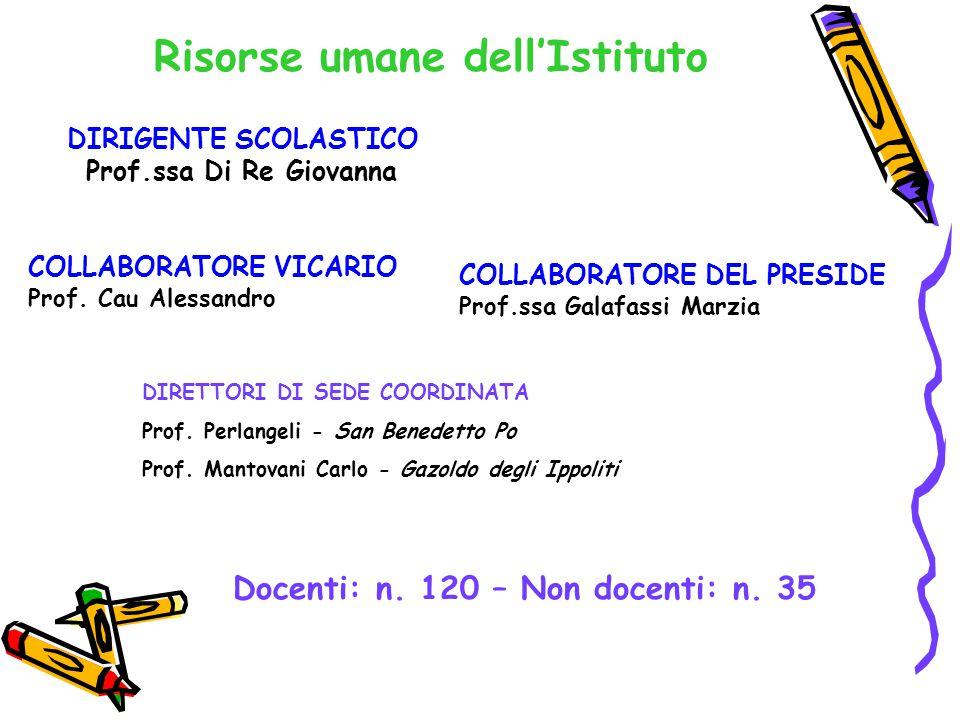 DIRETTORI DI SEDE COORDINATA Prof. Perlangeli - San Benedetto Po Prof.