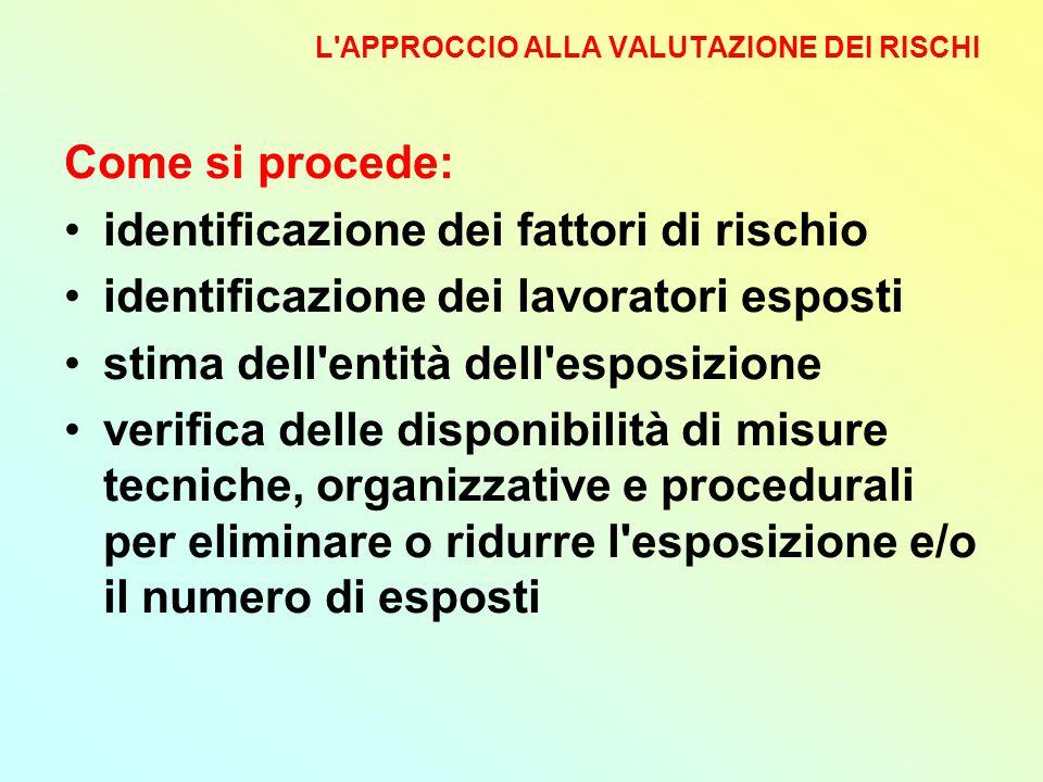 L APPROCCIO ALLA VALUTAZIONE DEI RISCHI Come si procede: identificazione dei fattori di rischio identificazione dei lavoratori esposti stima dell entità dell esposizione verifica delle disponibilità di misure tecniche, organizzative e procedurali per eliminare o ridurre l esposizione e/o il numero di esposti