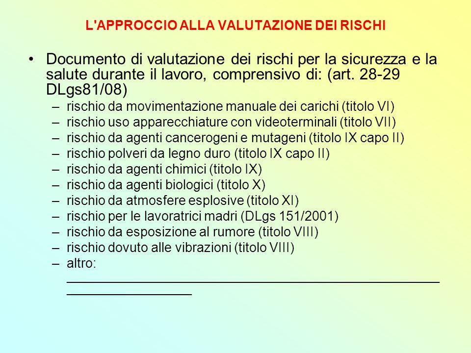 L APPROCCIO ALLA VALUTAZIONE DEI RISCHI Documento di valutazione dei rischi per la sicurezza e la salute durante il lavoro, comprensivo di: (art.