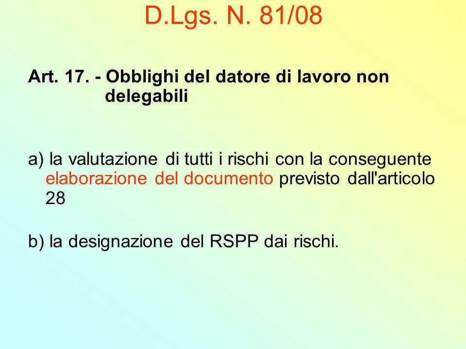 D.Lgs.N. 81/08 Art. 28.
