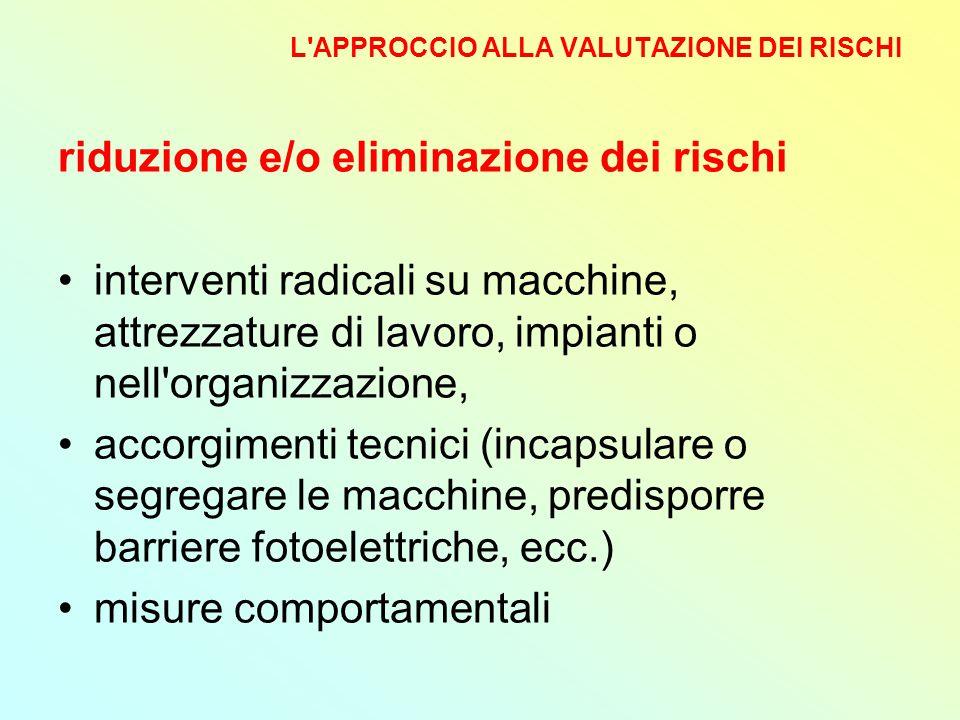 L APPROCCIO ALLA VALUTAZIONE DEI RISCHI riduzione e/o eliminazione dei rischi interventi radicali su macchine, attrezzature di lavoro, impianti o nell organizzazione, accorgimenti tecnici (incapsulare o segregare le macchine, predisporre barriere fotoelettriche, ecc.) misure comportamentali