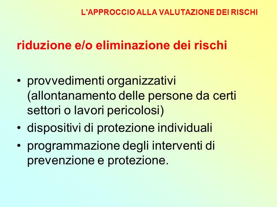 L APPROCCIO ALLA VALUTAZIONE DEI RISCHI riduzione e/o eliminazione dei rischi provvedimenti organizzativi (allontanamento delle persone da certi settori o lavori pericolosi) dispositivi di protezione individuali programmazione degli interventi di prevenzione e protezione.
