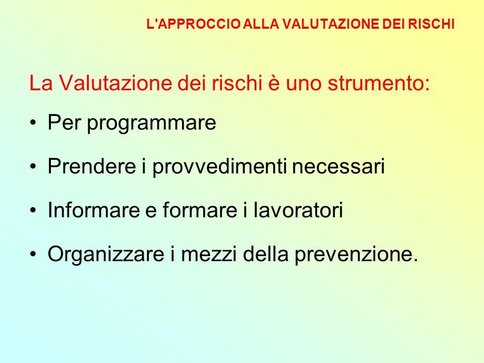 L APPROCCIO ALLA VALUTAZIONE DEI RISCHI La Valutazione dei rischi è uno strumento: Per programmare Prendere i provvedimenti necessari Informare e formare i lavoratori Organizzare i mezzi della prevenzione.