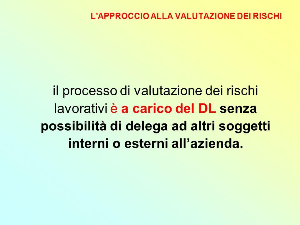 L APPROCCIO ALLA VALUTAZIONE DEI RISCHI il processo di valutazione dei rischi lavorativi è a carico del DL senza possibilità di delega ad altri soggetti interni o esterni all'azienda.