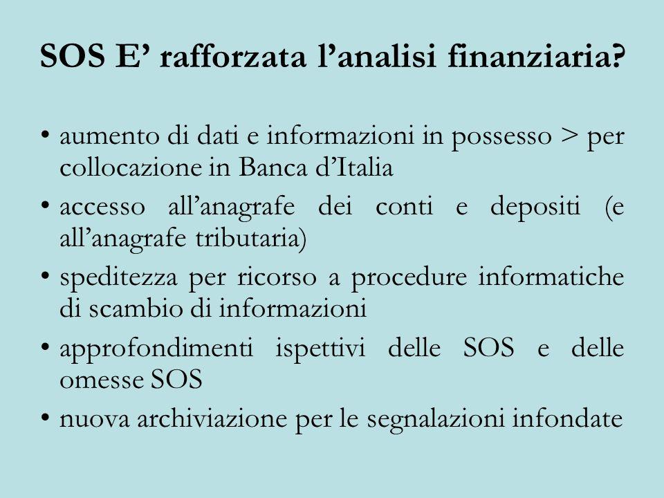 SOS E' rafforzata l'analisi finanziaria.