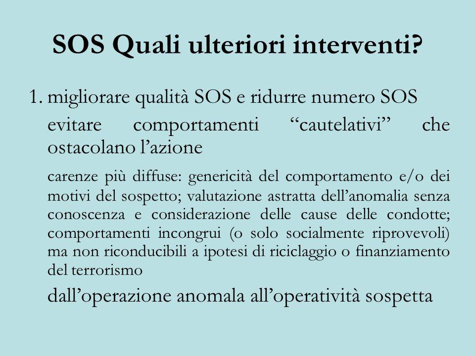 SOS Quali ulteriori interventi.