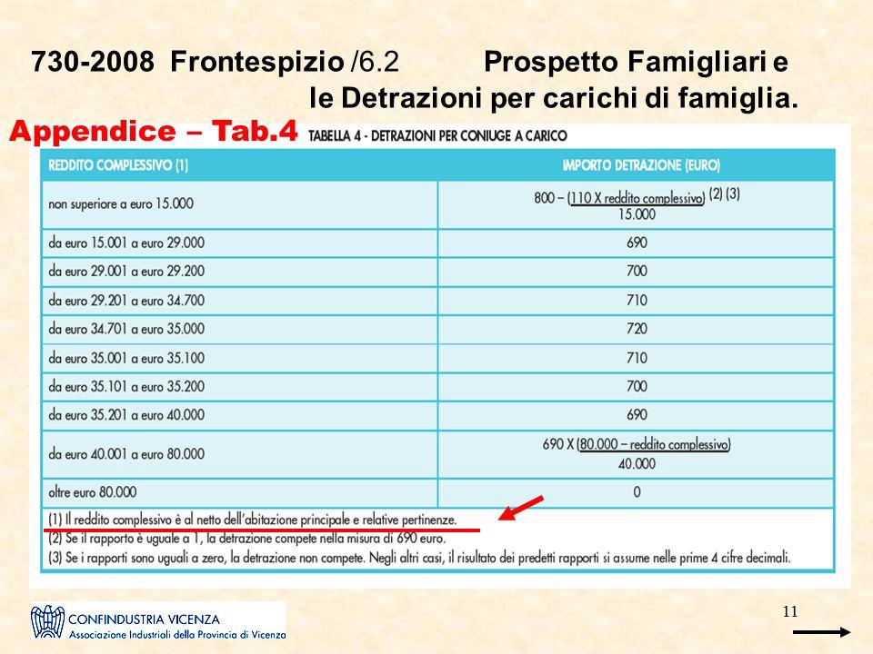 11 730-2008 Frontespizio /6.2 Prospetto Famigliari e le Detrazioni per carichi di famiglia. Appendice – Tab.4