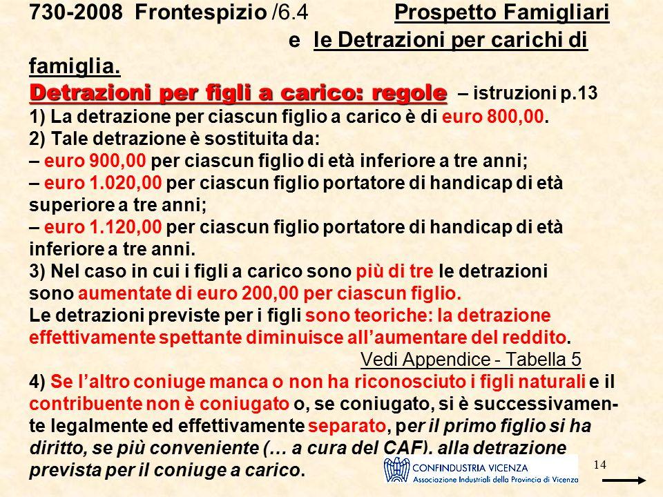 14 Detrazioni per figli a carico: regole 730-2008 Frontespizio /6.4 Prospetto Famigliari e le Detrazioni per carichi di famiglia. Detrazioni per figli