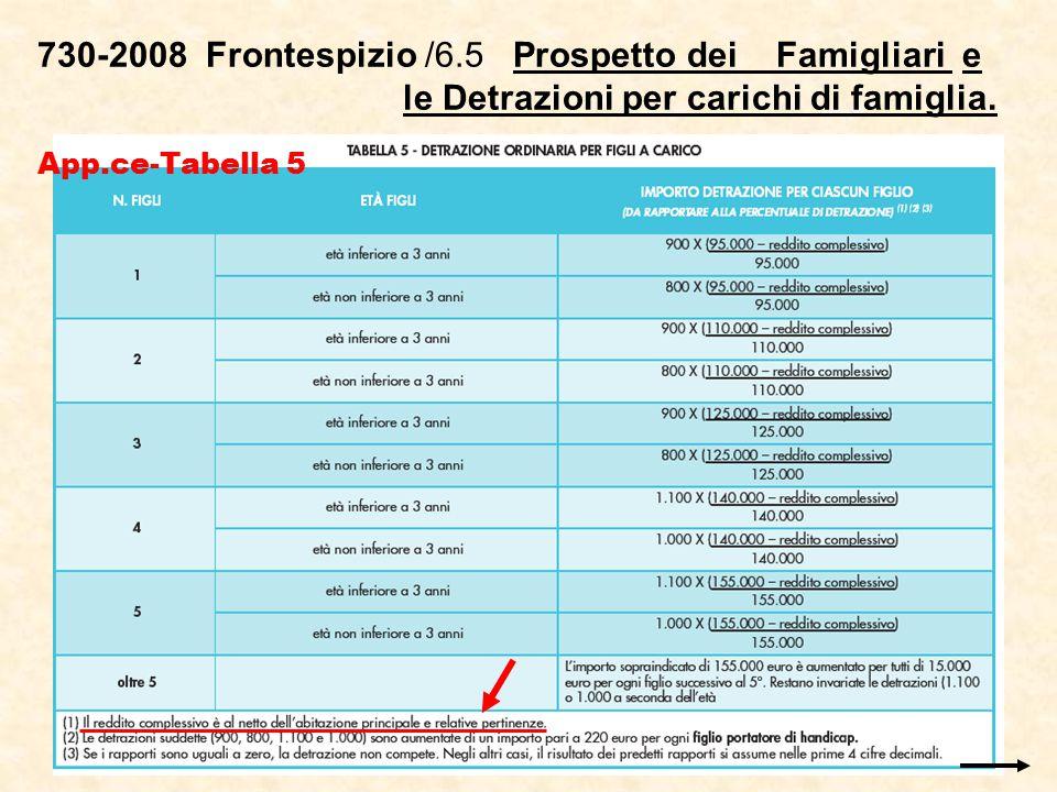 15 730-2008 Frontespizio /6.5 Prospetto dei Famigliari e le Detrazioni per carichi di famiglia. App.ce-Tabella 5