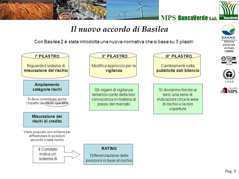 Gestione ambientale verificata I-000098 MPS BancaVerde S.p.A. Pag. 5 Il nuovo accordo di Basilea Con Basilea 2 è stata introdotta una nuova normativa