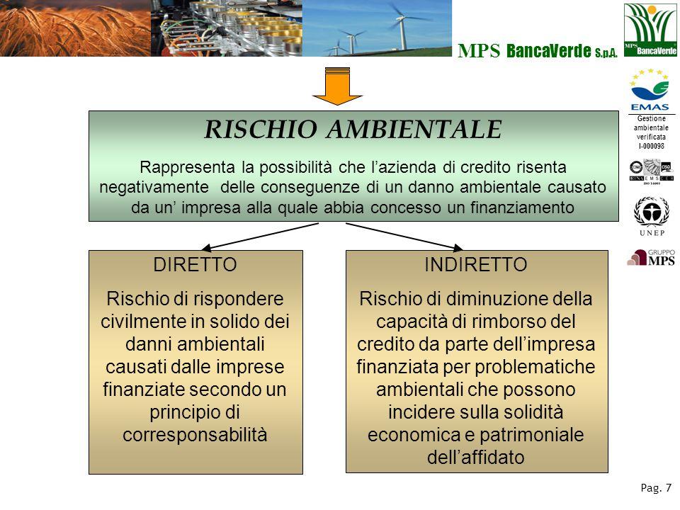 Gestione ambientale verificata I-000098 MPS BancaVerde S.p.A. Pag. 7 RISCHIO AMBIENTALE Rappresenta la possibilità che l'azienda di credito risenta ne