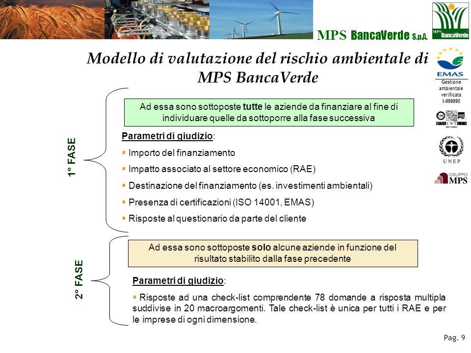 Gestione ambientale verificata I-000098 MPS BancaVerde S.p.A. Pag. 9 Modello di valutazione del rischio ambientale di MPS BancaVerde Ad essa sono sott