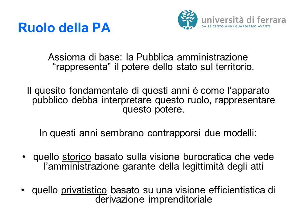 Ruolo della PA Assioma di base: la Pubblica amministrazione rappresenta il potere dello stato sul territorio.
