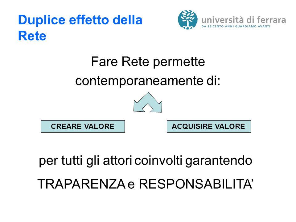 Conclusione: il neo ministro prof.Brunetta – forum pa 08 Chi ha una rete ha un tesoro.