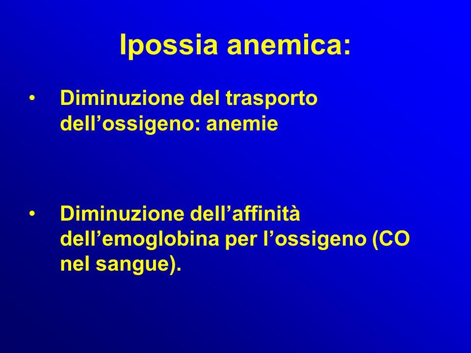 Ipossia anemica: Diminuzione del trasporto dell'ossigeno: anemie Diminuzione dell'affinità dell'emoglobina per l'ossigeno (CO nel sangue).