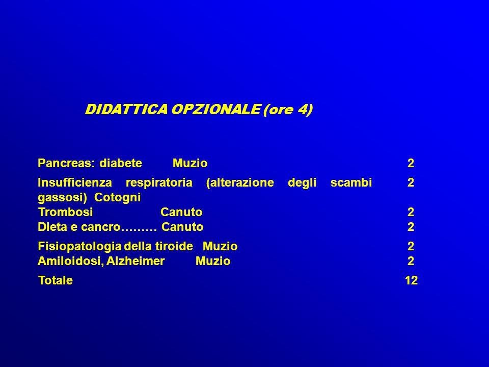 DIDATTICA OPZIONALE (ore 4) Pancreas: diabete Muzio2 Insufficienza respiratoria (alterazione degli scambi gassosi) Cotogni Trombosi Canuto Dieta e can