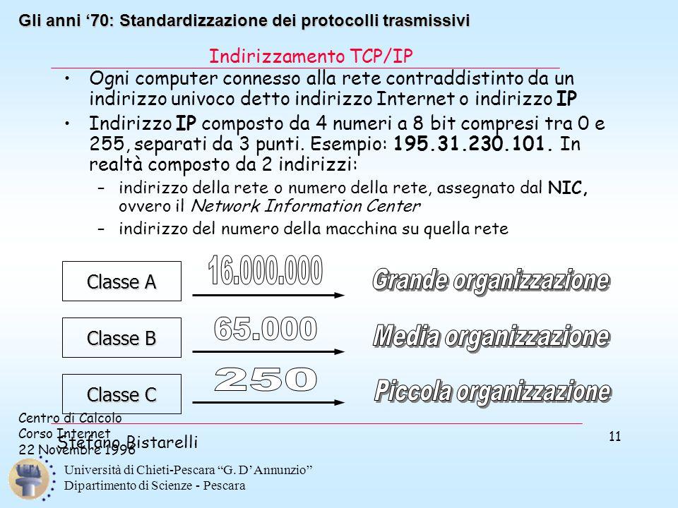 """Centro di Calcolo Corso Internet 22 Novembre 1996 Stefano Bistarelli Università di Chieti-Pescara """"G. D'Annunzio"""" Dipartimento di Scienze - Pescara 11"""