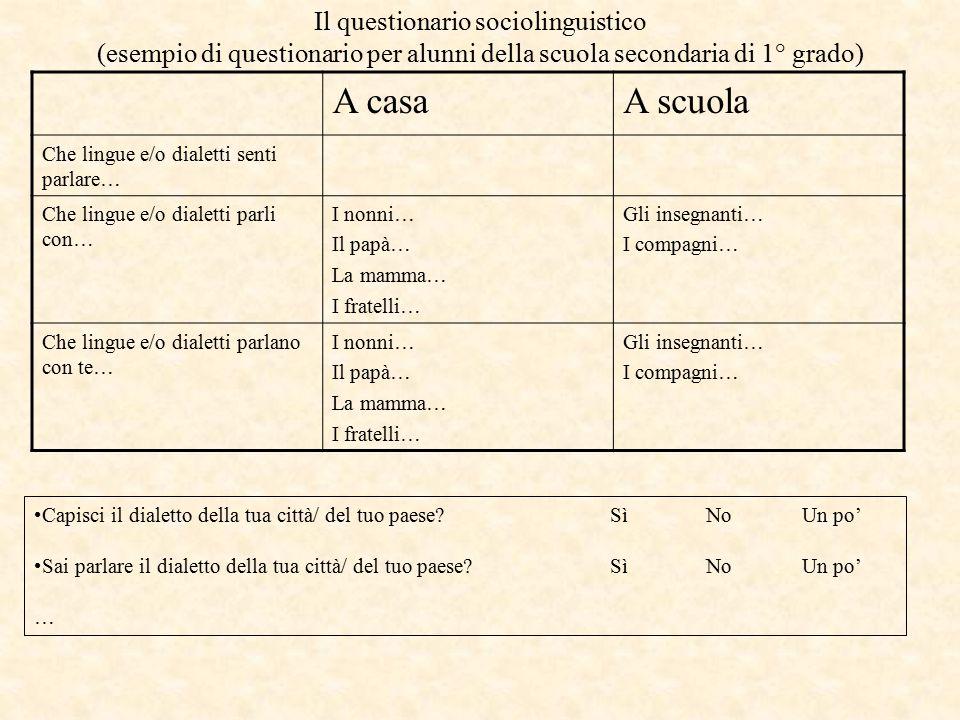 Il questionario sociolinguistico (esempio di questionario per alunni della scuola secondaria di 1° grado) A casaA scuola Che lingue e/o dialetti senti