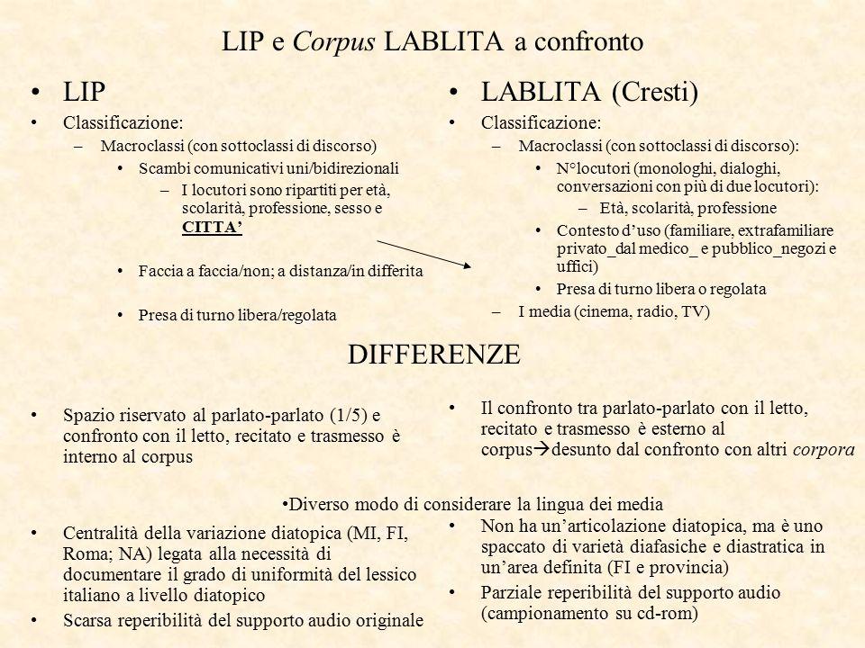 LIP e Corpus LABLITA a confronto LIP Classificazione: –Macroclassi (con sottoclassi di discorso) Scambi comunicativi uni/bidirezionali –I locutori sono ripartiti per età, scolarità, professione, sesso e CITTA' Faccia a faccia/non; a distanza/in differita Presa di turno libera/regolata Spazio riservato al parlato-parlato (1/5) e confronto con il letto, recitato e trasmesso è interno al corpus Centralità della variazione diatopica (MI, FI, Roma; NA) legata alla necessità di documentare il grado di uniformità del lessico italiano a livello diatopico Scarsa reperibilità del supporto audio originale LABLITA (Cresti) Classificazione: –Macroclassi (con sottoclassi di discorso): N°locutori (monologhi, dialoghi, conversazioni con più di due locutori): –Età, scolarità, professione Contesto d'uso (familiare, extrafamiliare privato_dal medico_ e pubblico_negozi e uffici) Presa di turno libera o regolata –I media (cinema, radio, TV) Il confronto tra parlato-parlato con il letto, recitato e trasmesso è esterno al corpus  desunto dal confronto con altri corpora Non ha un'articolazione diatopica, ma è uno spaccato di varietà diafasiche e diastratica in un'area definita (FI e provincia) Parziale reperibilità del supporto audio (campionamento su cd-rom) DIFFERENZE Diverso modo di considerare la lingua dei media