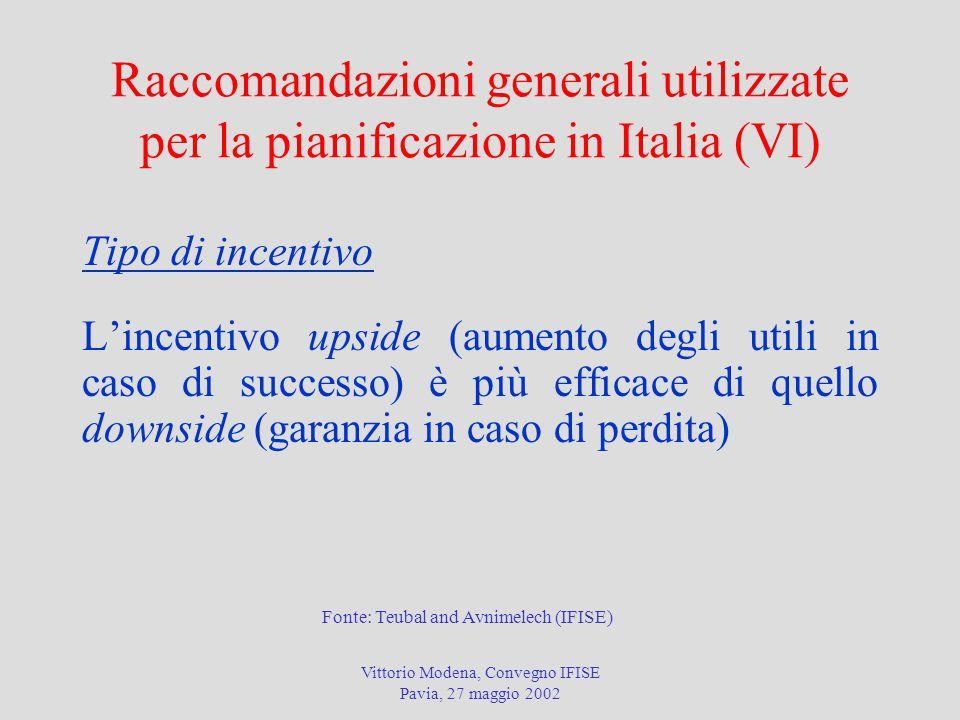 Vittorio Modena, Convegno IFISE Pavia, 27 maggio 2002 Raccomandazioni generali utilizzate per la pianificazione in Italia (VI) Tipo di incentivo L'incentivo upside (aumento degli utili in caso di successo) è più efficace di quello downside (garanzia in caso di perdita) Fonte: Teubal and Avnimelech (IFISE)