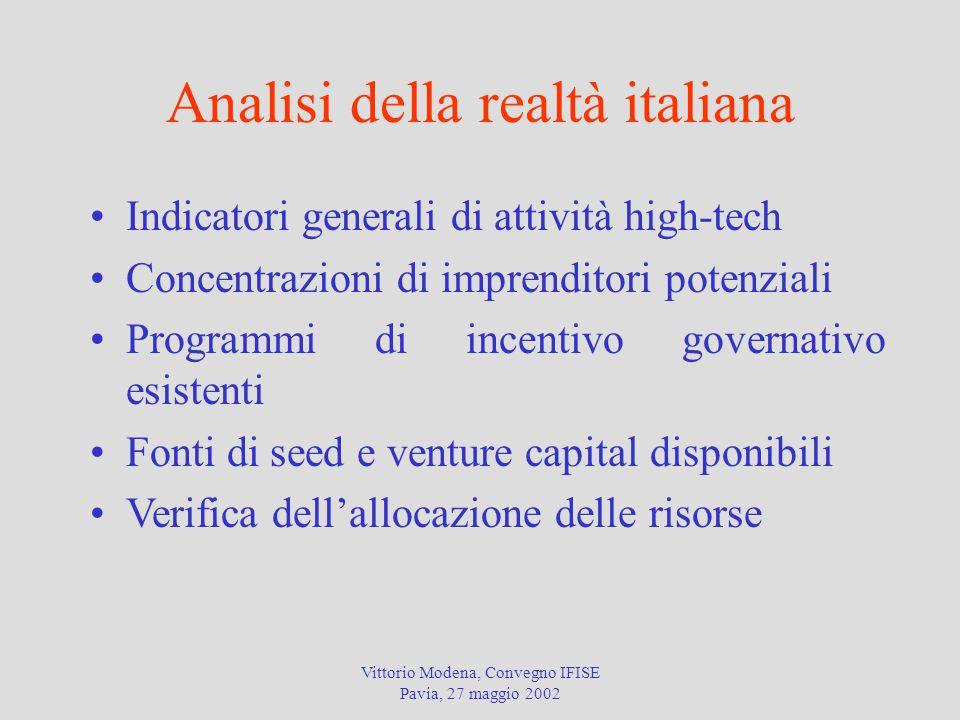 Vittorio Modena, Convegno IFISE Pavia, 27 maggio 2002 Analisi della realtà italiana Indicatori generali di attività high-tech Concentrazioni di impren