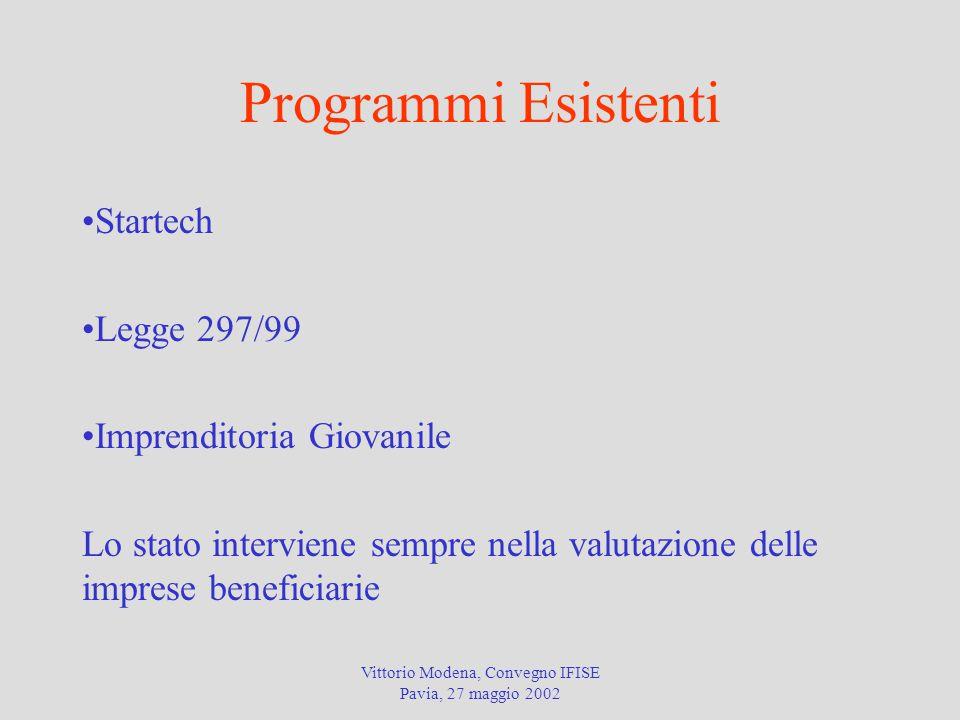 Vittorio Modena, Convegno IFISE Pavia, 27 maggio 2002 Programmi Esistenti Startech Legge 297/99 Imprenditoria Giovanile Lo stato interviene sempre nella valutazione delle imprese beneficiarie