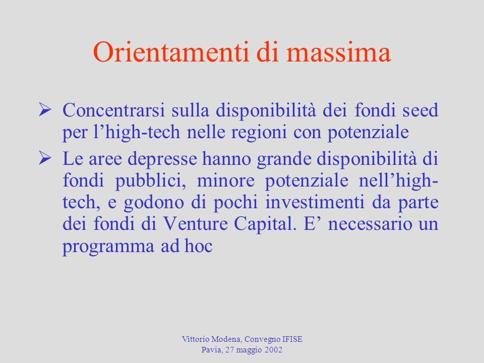 Vittorio Modena, Convegno IFISE Pavia, 27 maggio 2002 Orientamenti di massima  Concentrarsi sulla disponibilità dei fondi seed per l'high-tech nelle regioni con potenziale  Le aree depresse hanno grande disponibilità di fondi pubblici, minore potenziale nell'high- tech, e godono di pochi investimenti da parte dei fondi di Venture Capital.