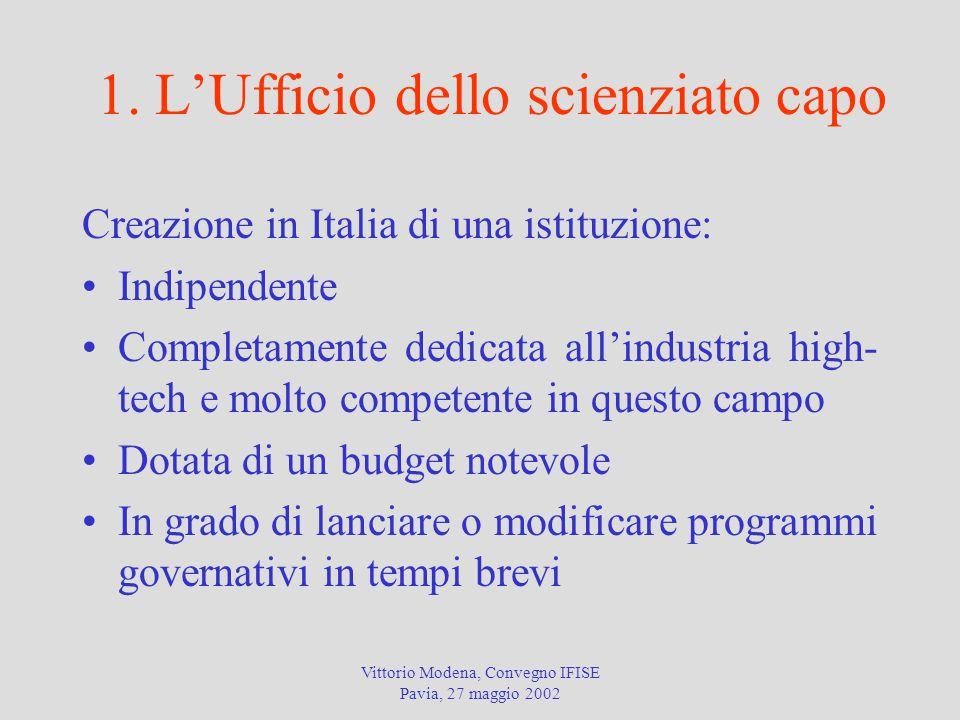 Vittorio Modena, Convegno IFISE Pavia, 27 maggio 2002 1. L'Ufficio dello scienziato capo Creazione in Italia di una istituzione: Indipendente Completa