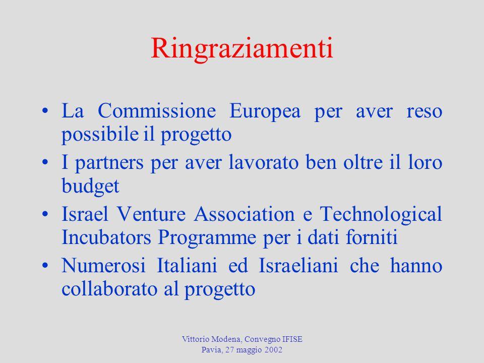 Vittorio Modena, Convegno IFISE Pavia, 27 maggio 2002 Ringraziamenti La Commissione Europea per aver reso possibile il progetto I partners per aver la