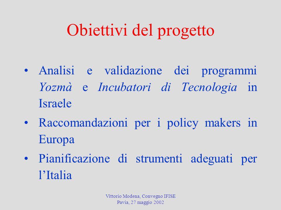 Vittorio Modena, Convegno IFISE Pavia, 27 maggio 2002 Obiettivi del progetto Analisi e validazione dei programmi Yozmà e Incubatori di Tecnologia in Israele Raccomandazioni per i policy makers in Europa Pianificazione di strumenti adeguati per l'Italia