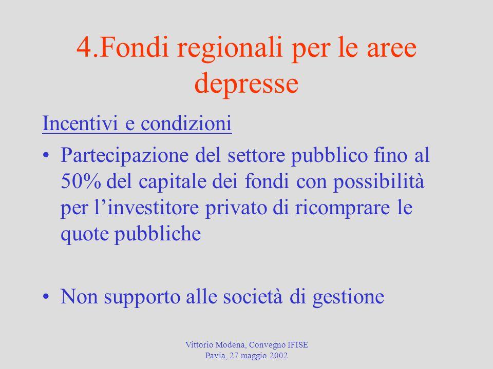 Vittorio Modena, Convegno IFISE Pavia, 27 maggio 2002 4.Fondi regionali per le aree depresse Incentivi e condizioni Partecipazione del settore pubblico fino al 50% del capitale dei fondi con possibilità per l'investitore privato di ricomprare le quote pubbliche Non supporto alle società di gestione