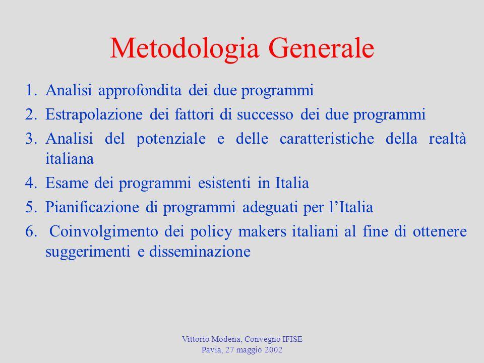 Vittorio Modena, Convegno IFISE Pavia, 27 maggio 2002 Metodologia Generale 1.Analisi approfondita dei due programmi 2.Estrapolazione dei fattori di successo dei due programmi 3.Analisi del potenziale e delle caratteristiche della realtà italiana 4.Esame dei programmi esistenti in Italia 5.Pianificazione di programmi adeguati per l'Italia 6.