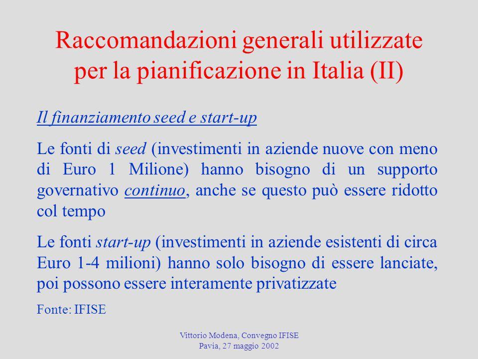 Vittorio Modena, Convegno IFISE Pavia, 27 maggio 2002 Raccomandazioni generali utilizzate per la pianificazione in Italia (II) Il finanziamento seed e start-up Le fonti di seed (investimenti in aziende nuove con meno di Euro 1 Milione) hanno bisogno di un supporto governativo continuo, anche se questo può essere ridotto col tempo Le fonti start-up (investimenti in aziende esistenti di circa Euro 1-4 milioni) hanno solo bisogno di essere lanciate, poi possono essere interamente privatizzate Fonte: IFISE