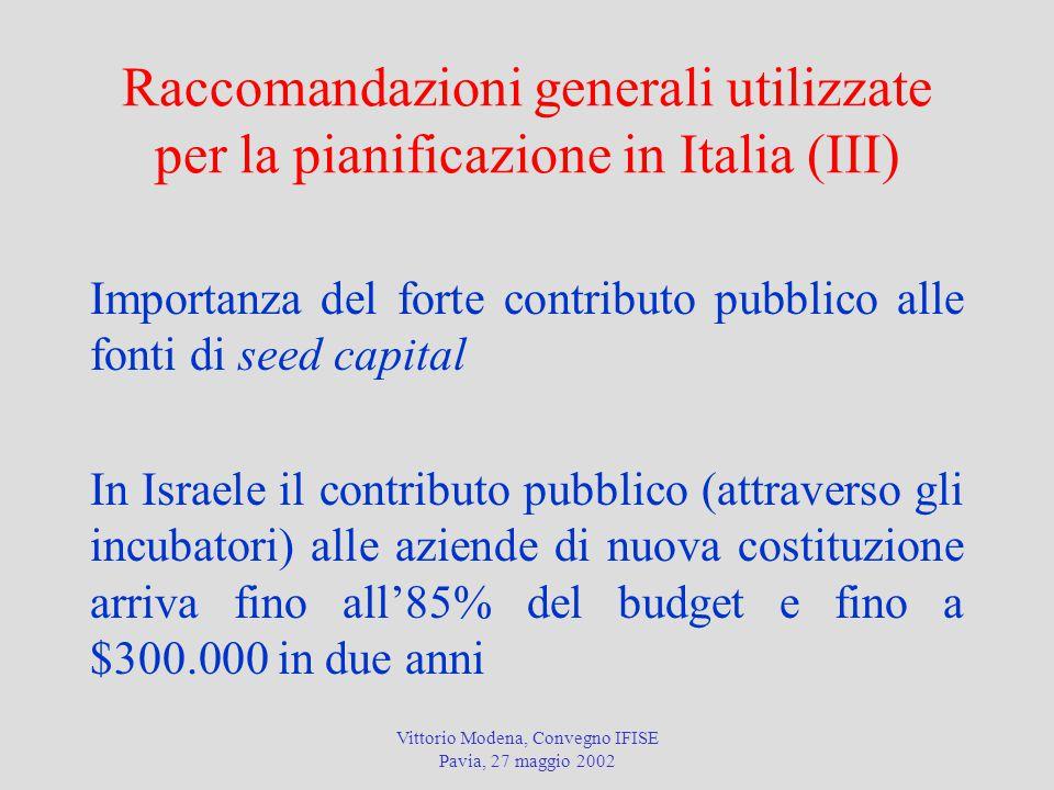 Vittorio Modena, Convegno IFISE Pavia, 27 maggio 2002 Raccomandazioni generali utilizzate per la pianificazione in Italia (III) Importanza del forte contributo pubblico alle fonti di seed capital In Israele il contributo pubblico (attraverso gli incubatori) alle aziende di nuova costituzione arriva fino all'85% del budget e fino a $300.000 in due anni