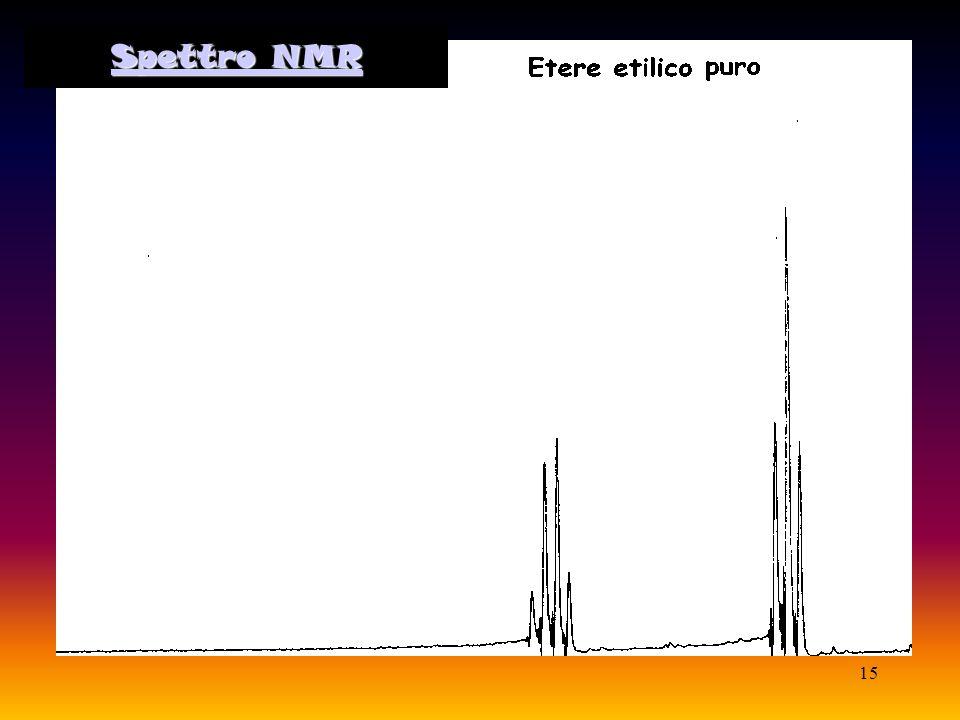 15 Spettro NMR Spettro NMR
