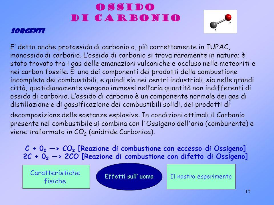 17 ossido di carbonio SORGENTI E' detto anche protossido di carbonio o, più correttamente in IUPAC, monossido di carbonio.