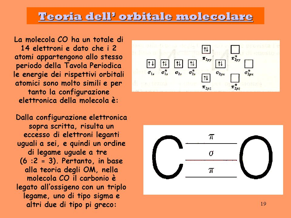 19 Teoria dell' orbitale molecolare Teoria dell' orbitale molecolare Dalla configurazione elettronica sopra scritta, risulta un eccesso di elettroni leganti uguali a sei, e quindi un ordine di legame uguale a tre (6 :2 = 3).