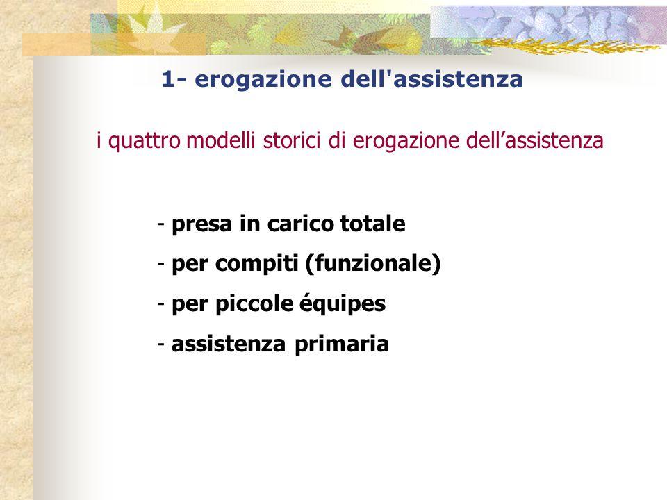 1- erogazione dell assistenza i quattro modelli storici di erogazione dell'assistenza - presa in carico totale - per compiti (funzionale) - per piccole équipes - assistenza primaria