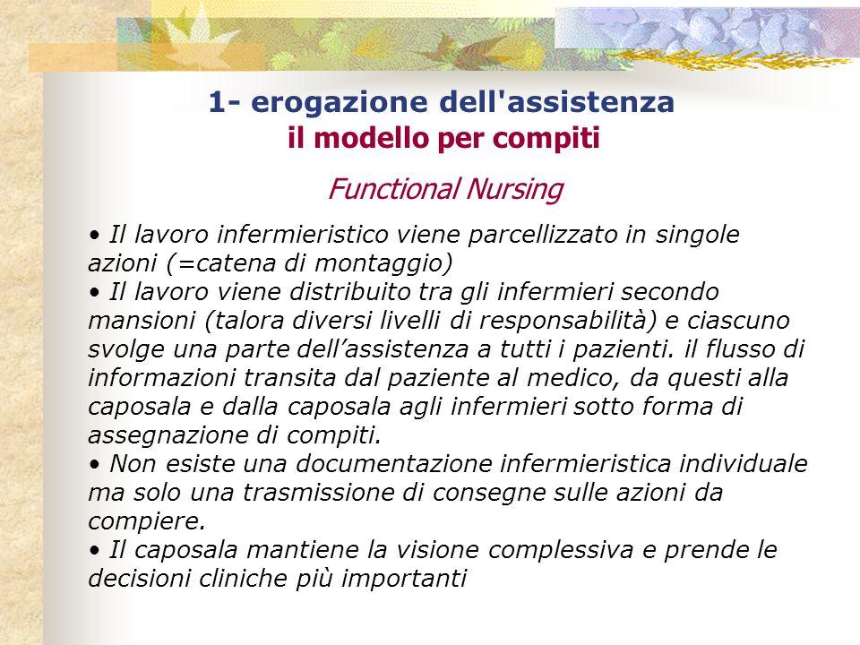 1- erogazione dell'assistenza il modello per compiti Functional Nursing Il lavoro infermieristico viene parcellizzato in singole azioni (=catena di mo