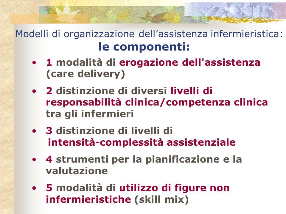1 modalità di erogazione dell'assistenza (care delivery) 2 distinzione di diversi livelli di responsabilità clinica/competenza clinica tra gli infermi
