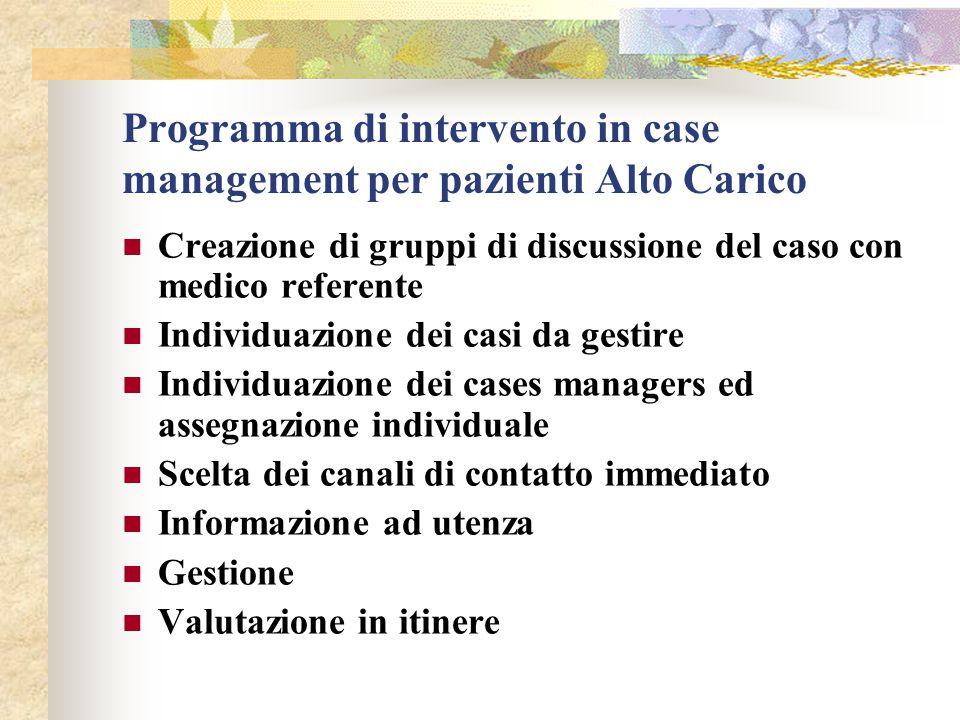 Programma di intervento in case management per pazienti Alto Carico Creazione di gruppi di discussione del caso con medico referente Individuazione de