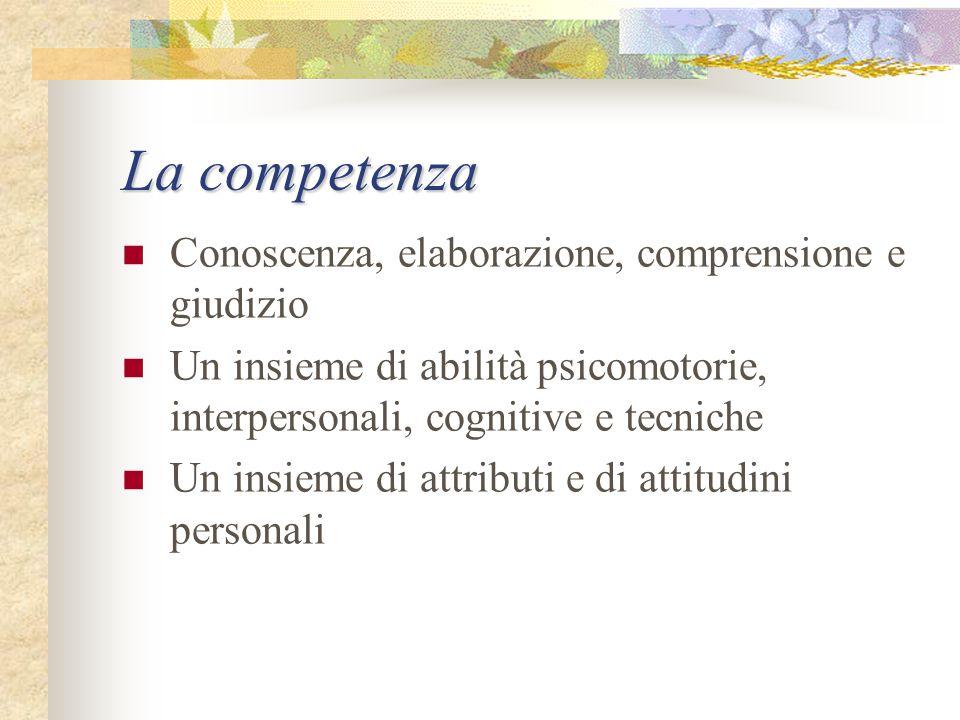 La competenza Conoscenza, elaborazione, comprensione e giudizio Un insieme di abilità psicomotorie, interpersonali, cognitive e tecniche Un insieme di attributi e di attitudini personali