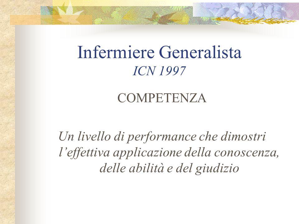 Infermiere Generalista ICN 1997 COMPETENZA Un livello di performance che dimostri l'effettiva applicazione della conoscenza, delle abilità e del giudizio