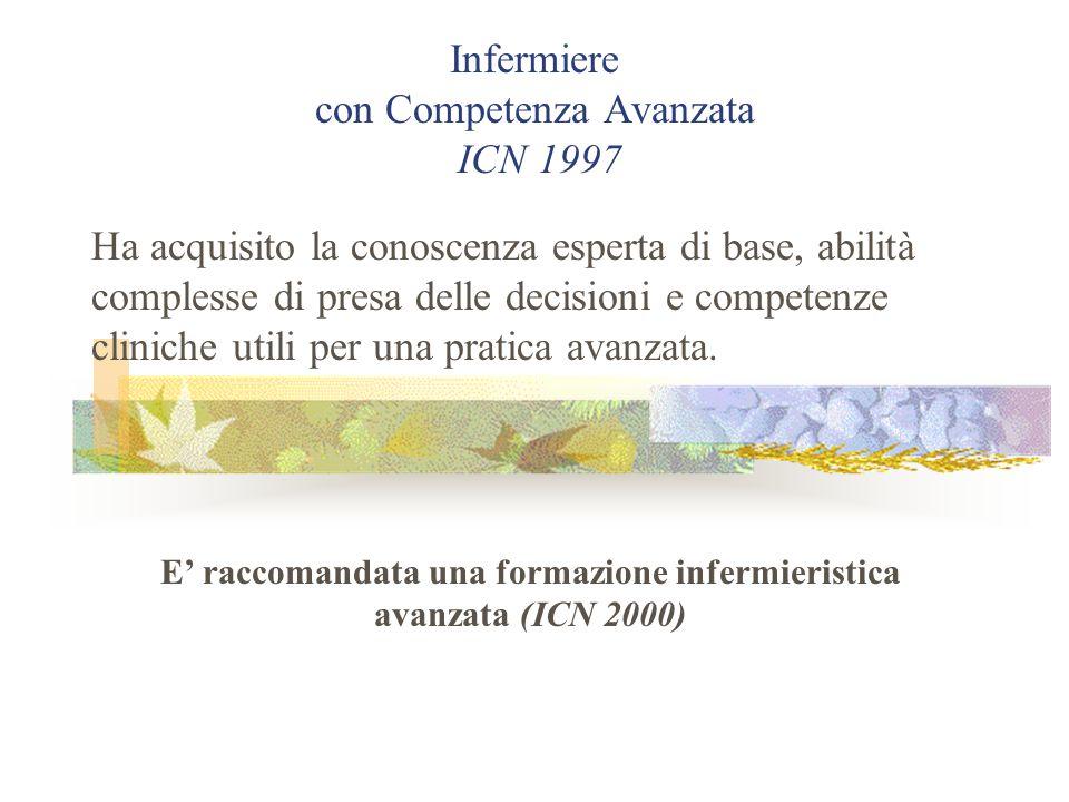Infermiere con Competenza Avanzata ICN 1997 Ha acquisito la conoscenza esperta di base, abilità complesse di presa delle decisioni e competenze cliniche utili per una pratica avanzata.
