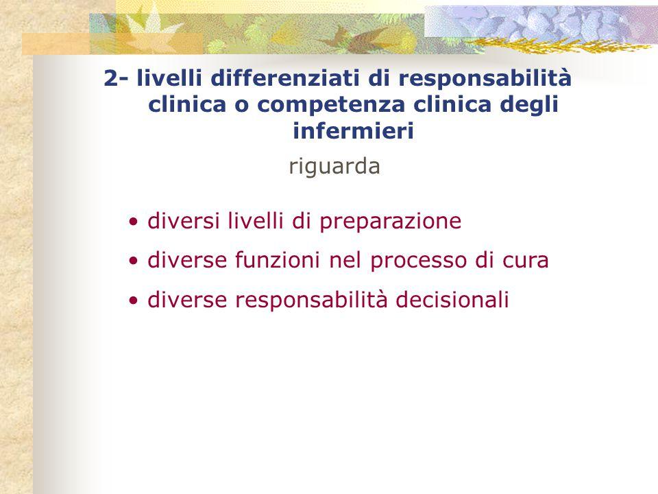 2- livelli differenziati di responsabilità clinica o competenza clinica degli infermieri riguarda diversi livelli di preparazione diverse funzioni nel processo di cura diverse responsabilità decisionali
